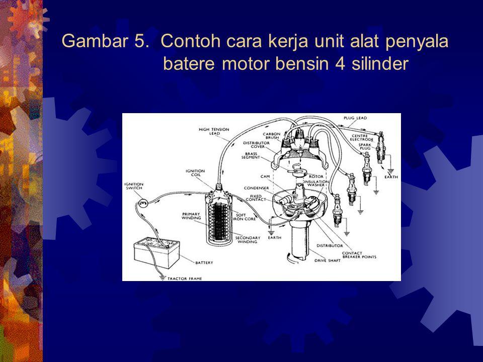 Gambar 5. Contoh cara kerja unit alat penyala