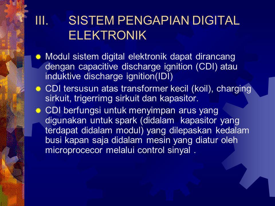 SISTEM PENGAPIAN DIGITAL ELEKTRONIK