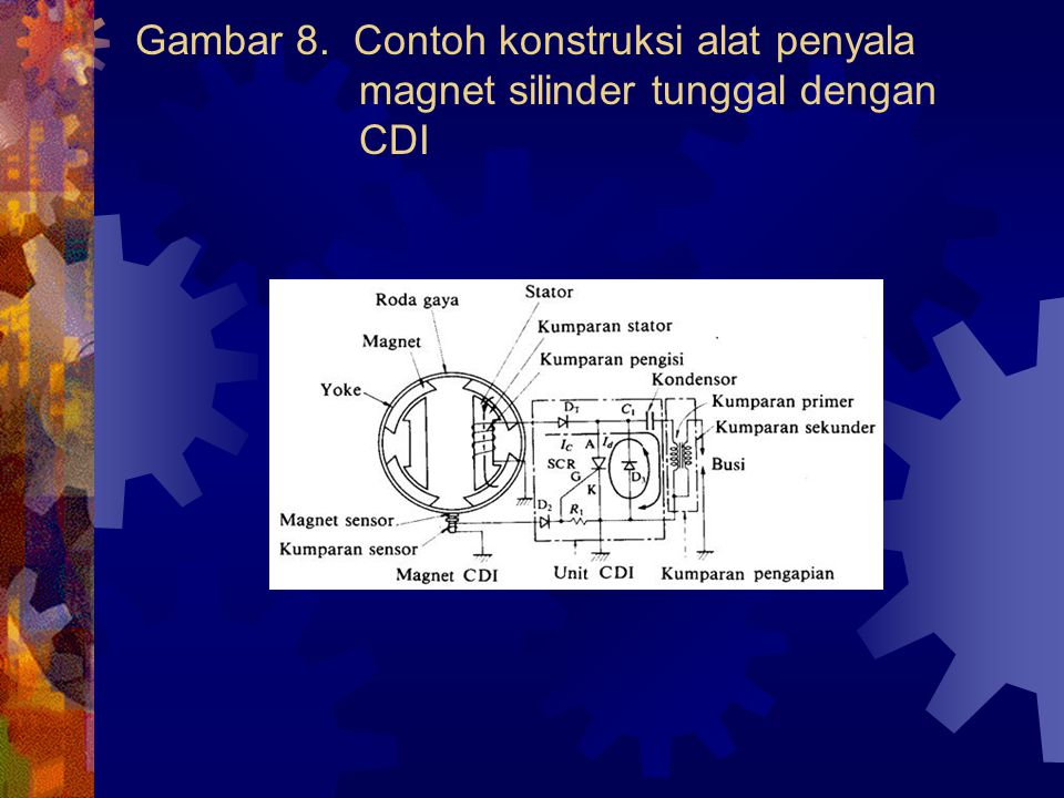 Gambar 8. Contoh konstruksi alat penyala
