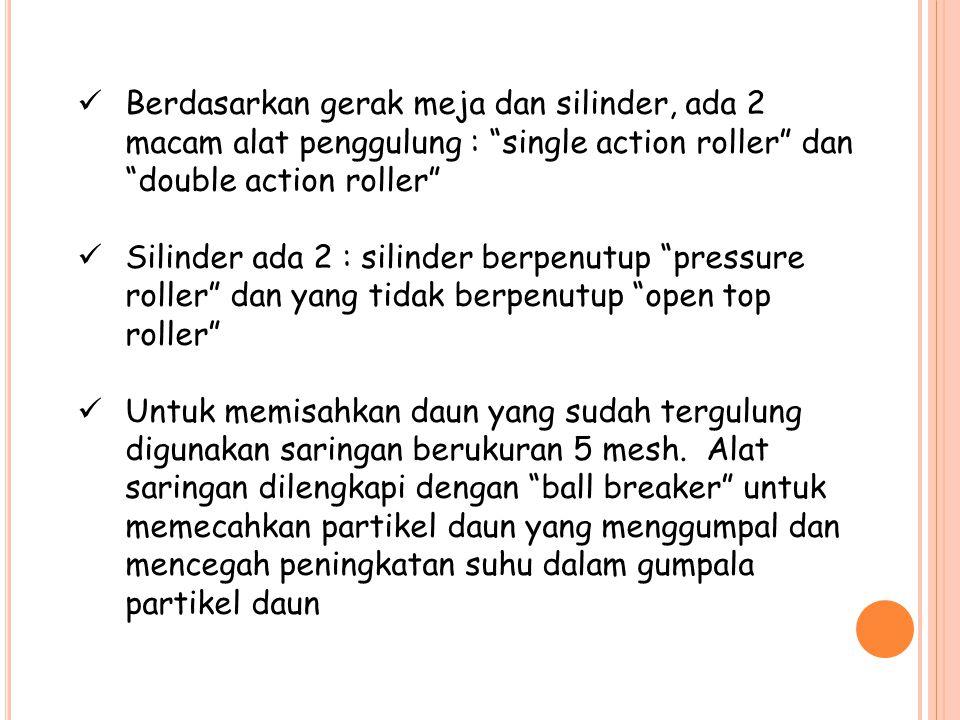 Berdasarkan gerak meja dan silinder, ada 2 macam alat penggulung : single action roller dan double action roller