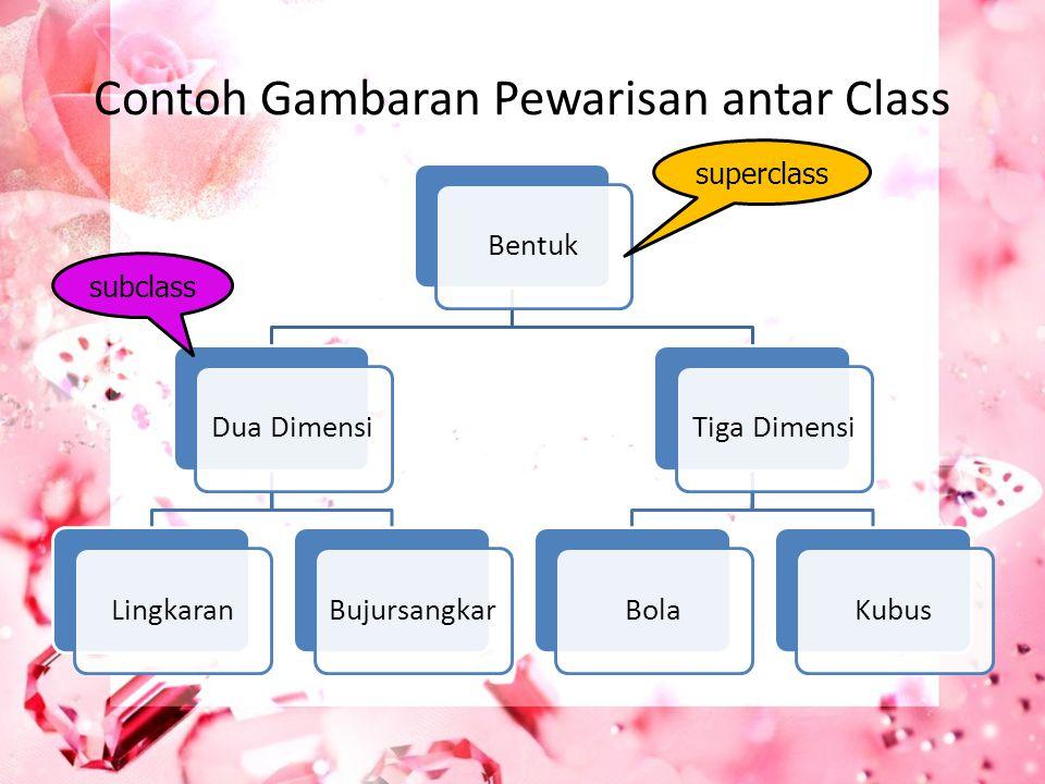 Contoh Gambaran Pewarisan antar Class