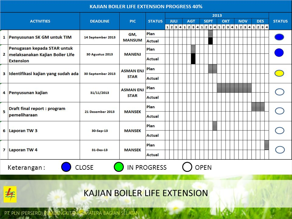 KAJIAN BOILER LIFE EXTENSION