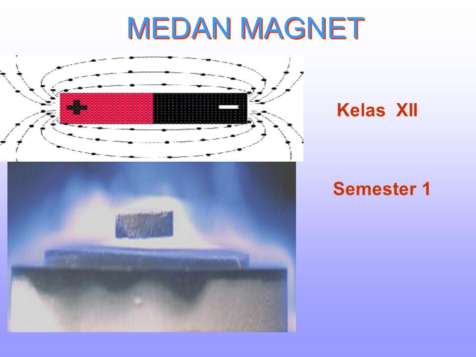 MEDAN MAGNET Kelas XII Semester 1