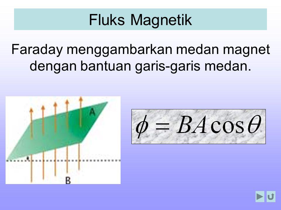 Faraday menggambarkan medan magnet dengan bantuan garis-garis medan.