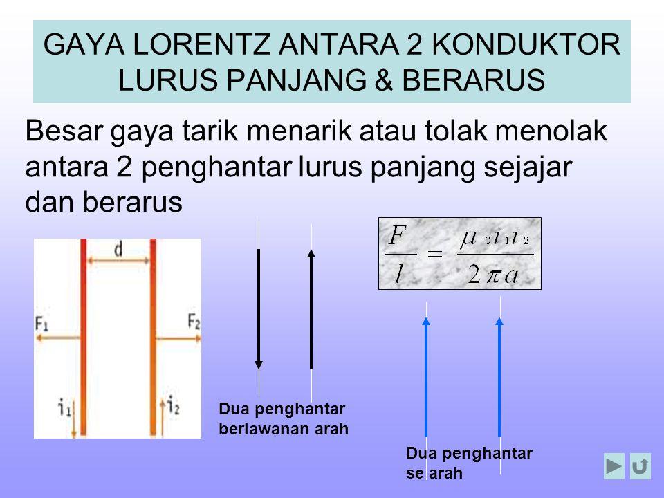 GAYA LORENTZ ANTARA 2 KONDUKTOR LURUS PANJANG & BERARUS