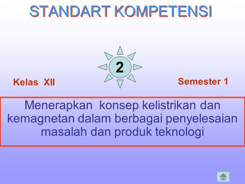 STANDART KOMPETENSI 2. Kelas XII. Semester 1.
