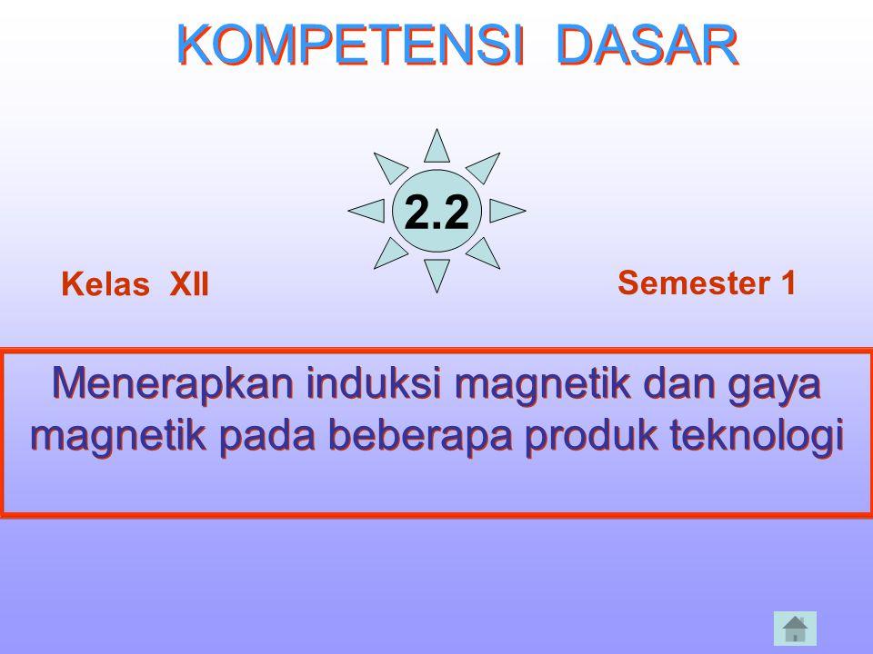 KOMPETENSI DASAR 2.2. Kelas XII. Semester 1.