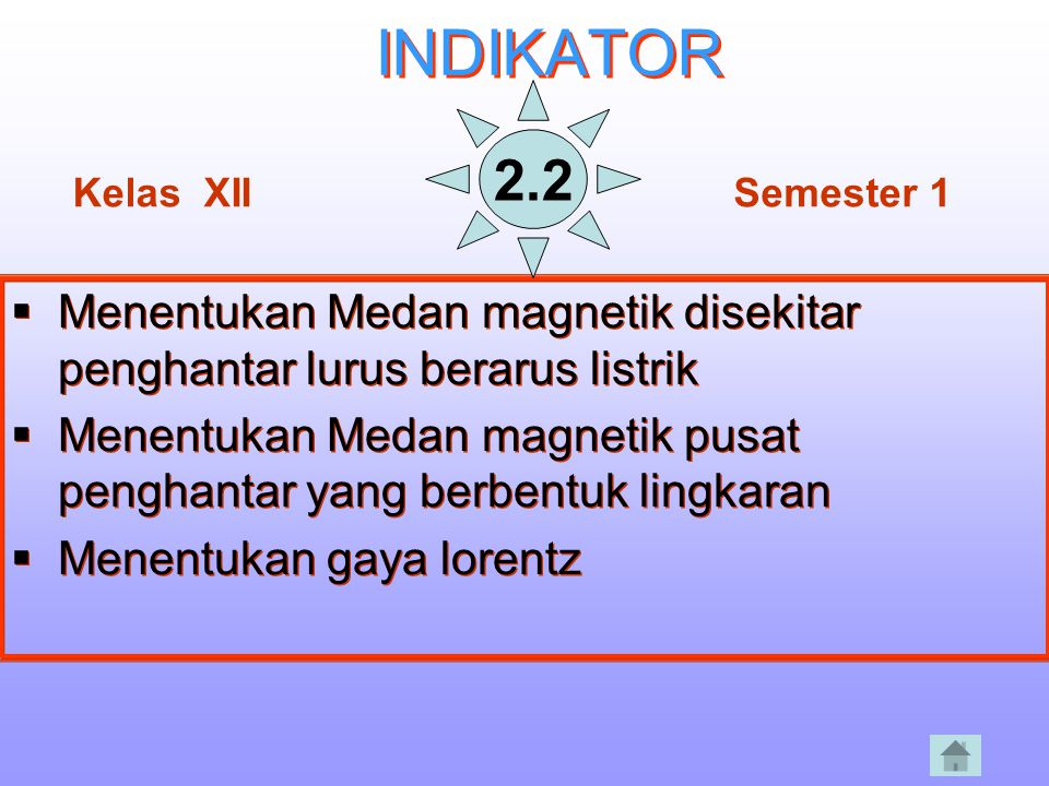 INDIKATOR 2.2. Kelas XII. Semester 1. Menentukan Medan magnetik disekitar penghantar lurus berarus listrik.