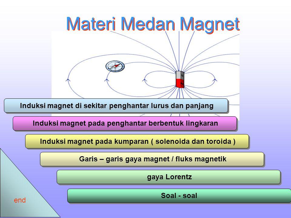 Materi Medan Magnet Induksi magnet di sekitar penghantar lurus dan panjang. Induksi magnet pada penghantar berbentuk lingkaran.