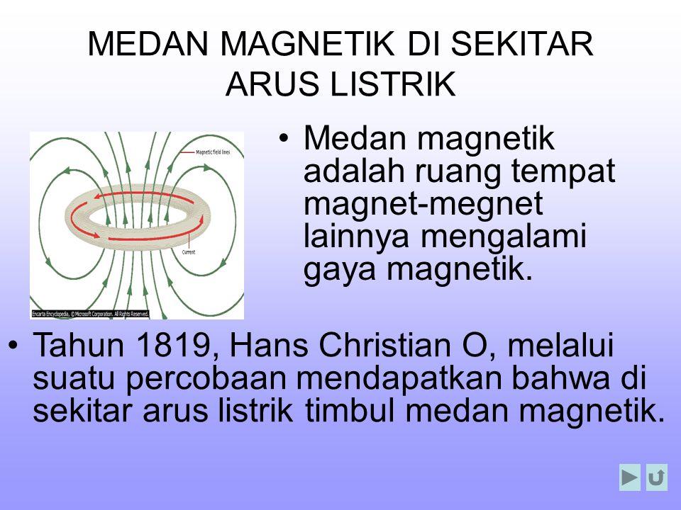 MEDAN MAGNETIK DI SEKITAR ARUS LISTRIK