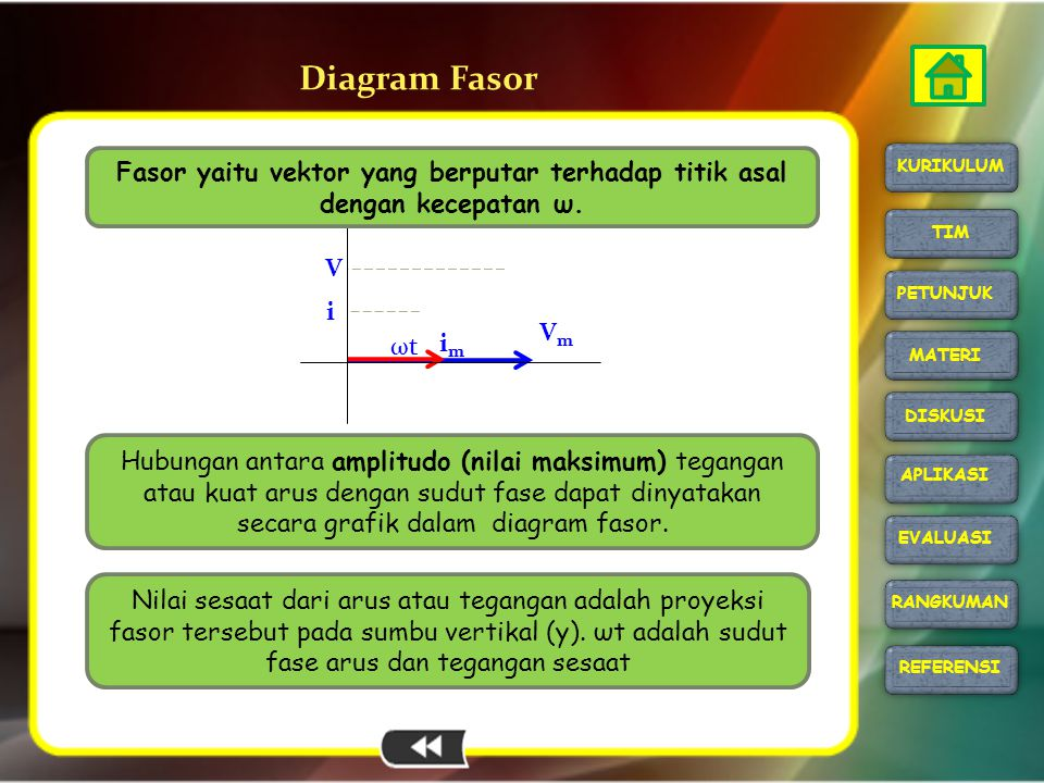 Diagram Fasor Fasor yaitu vektor yang berputar terhadap titik asal dengan kecepatan ω. KURIKULUM. TIM.