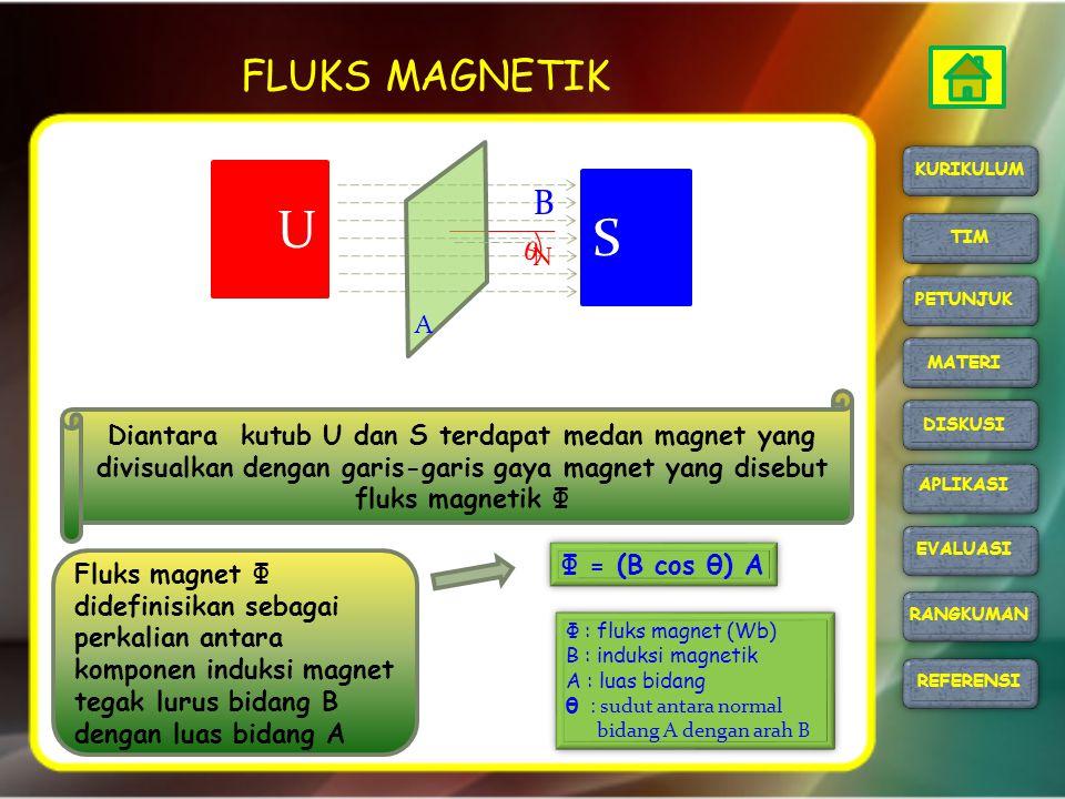 FLUKS MAGNETIK N. A. KURIKULUM. U. S. B. TIM. θ. PETUNJUK. MATERI.