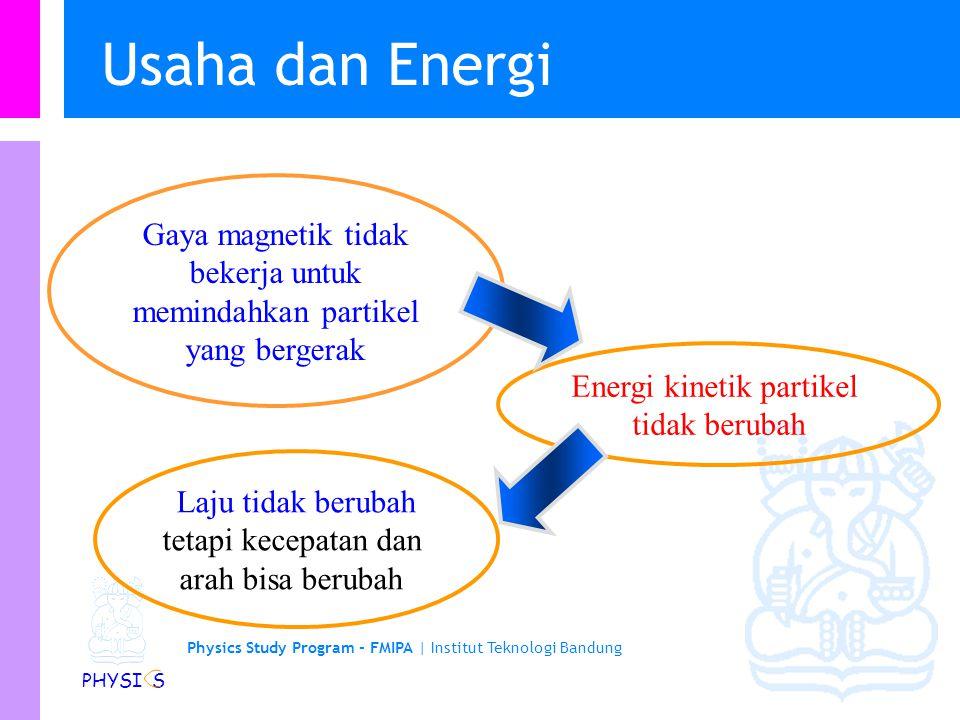 Usaha dan Energi Gaya magnetik tidak bekerja untuk memindahkan partikel yang bergerak. Energi kinetik partikel.