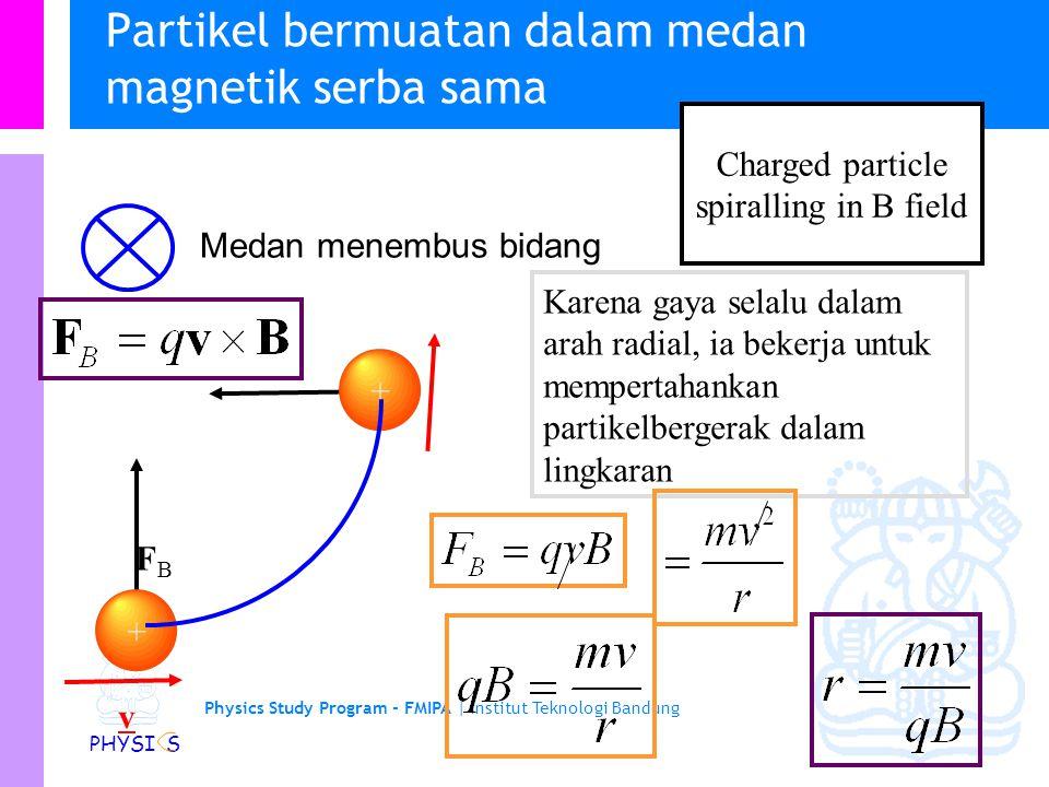 Partikel bermuatan dalam medan magnetik serba sama