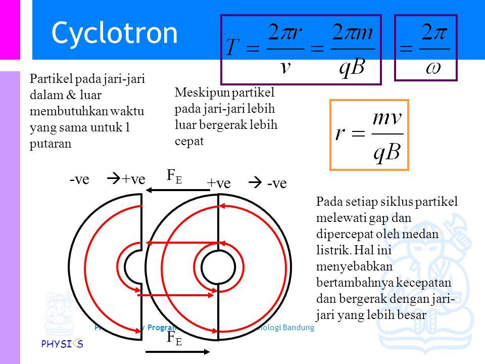 Cyclotron FE -ve +ve +ve  -ve FE