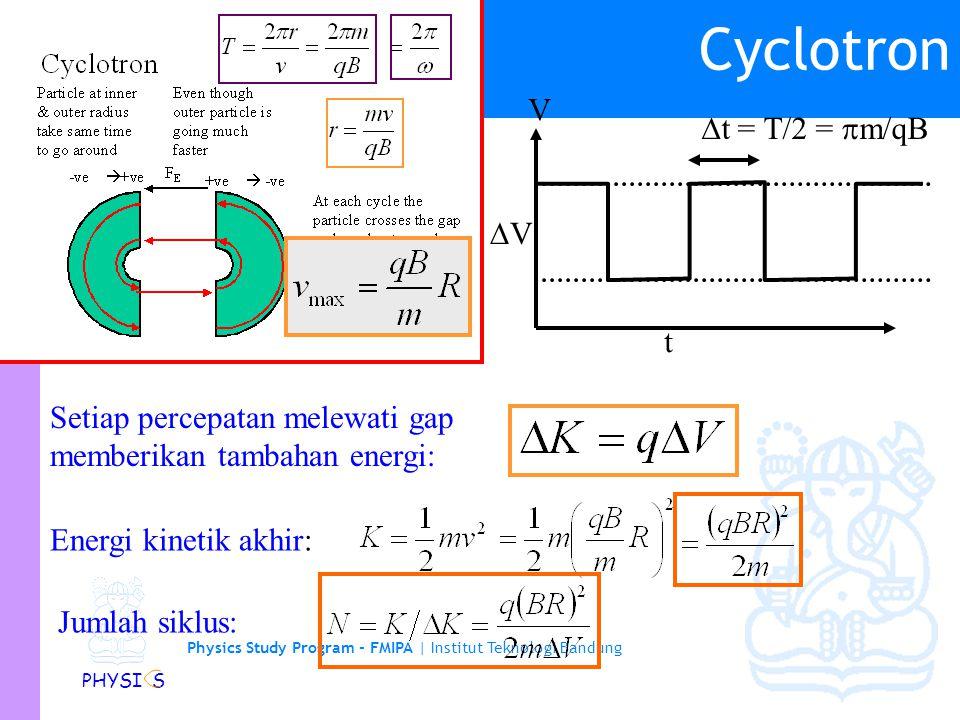 Cyclotron V Dt = T/2 = pm/qB DV t