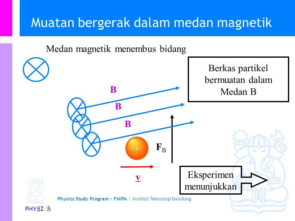 Muatan bergerak dalam medan magnetik