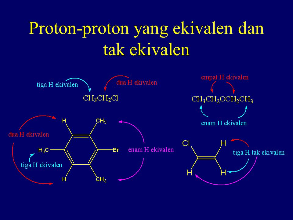 Proton-proton yang ekivalen dan tak ekivalen