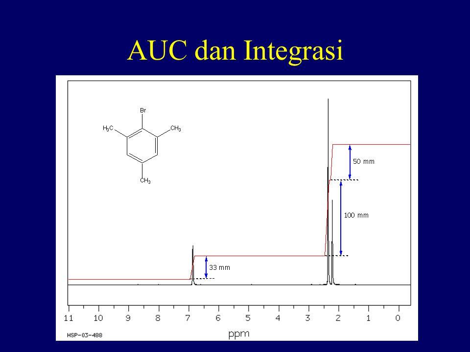 AUC dan Integrasi