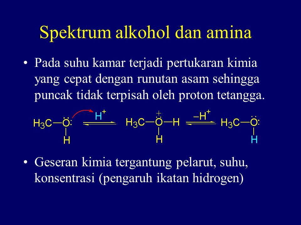 Spektrum alkohol dan amina