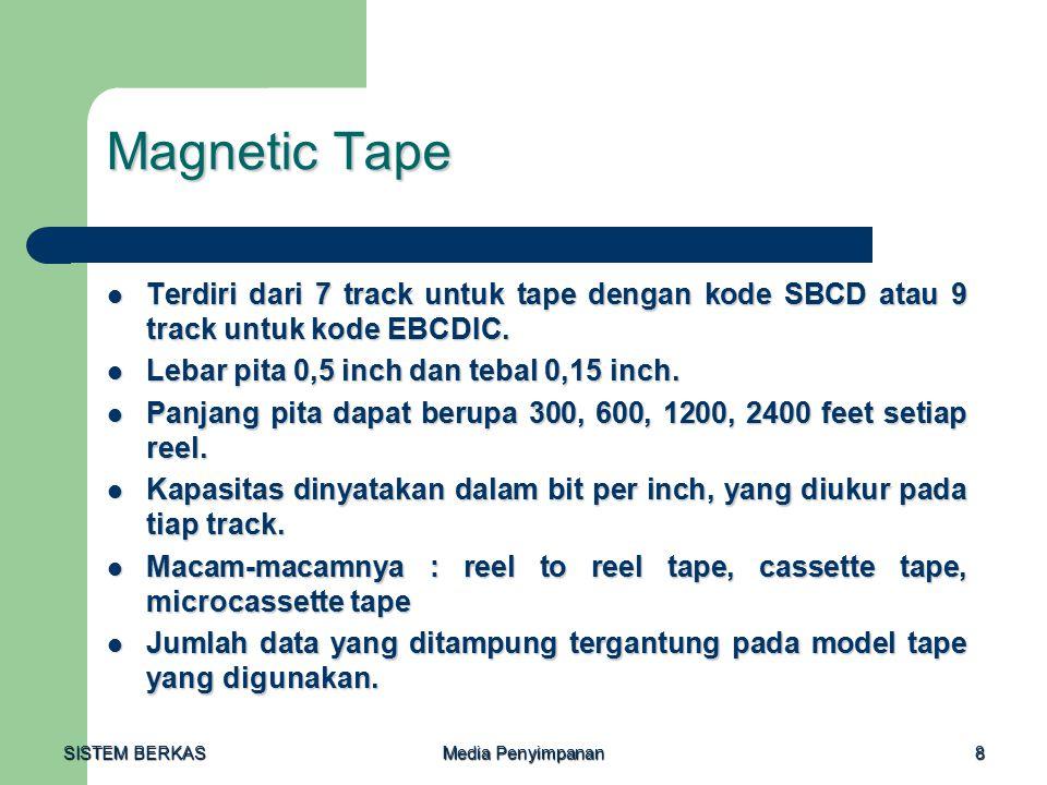 Magnetic Tape Terdiri dari 7 track untuk tape dengan kode SBCD atau 9 track untuk kode EBCDIC. Lebar pita 0,5 inch dan tebal 0,15 inch.