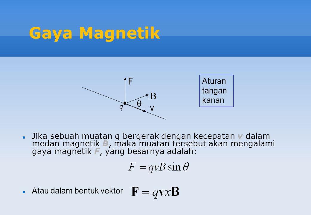 Gaya Magnetik F B q v Aturan tangan kanan q