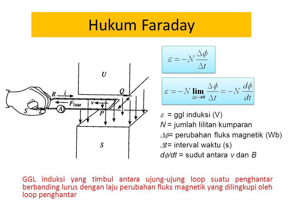 Hukum Faraday  = ggl induksi (V) N = jumlah lilitan kumparan. = perubahan fluks magnetik (Wb) t = interval waktu (s)