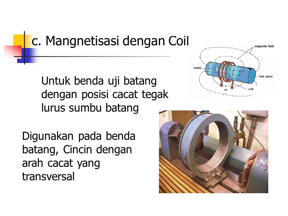 c. Mangnetisasi dengan Coil