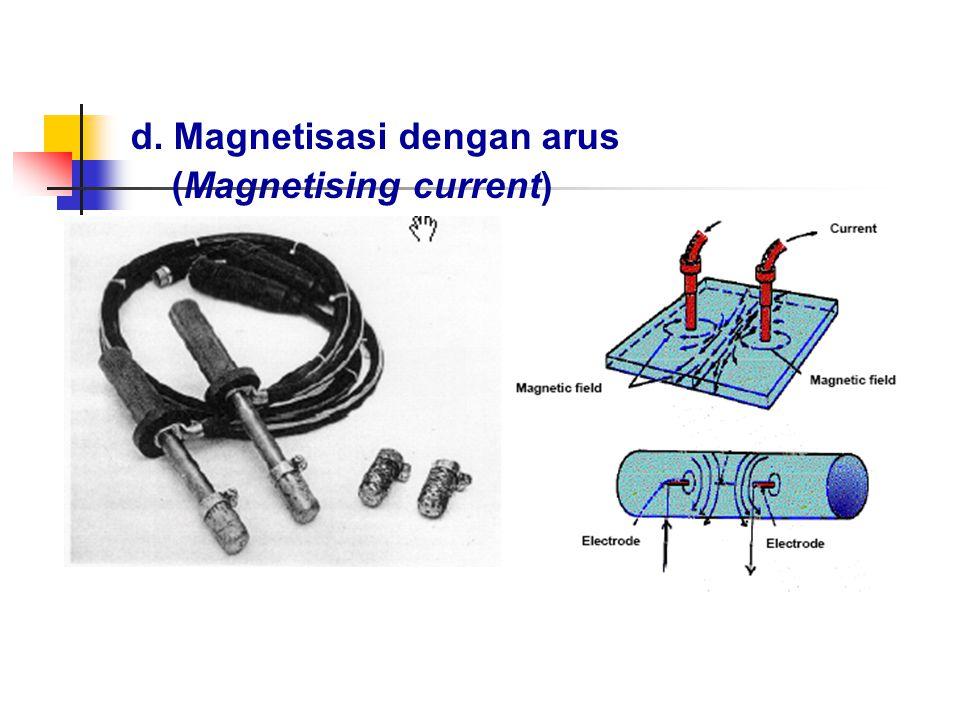 d. Magnetisasi dengan arus