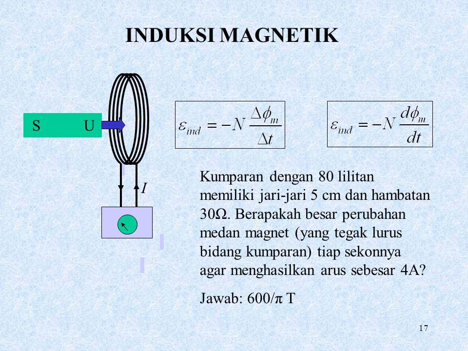 INDUKSI MAGNETIK S U. I.