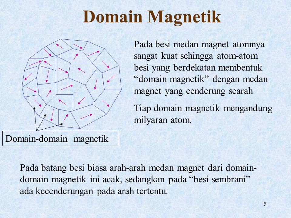 Domain Magnetik
