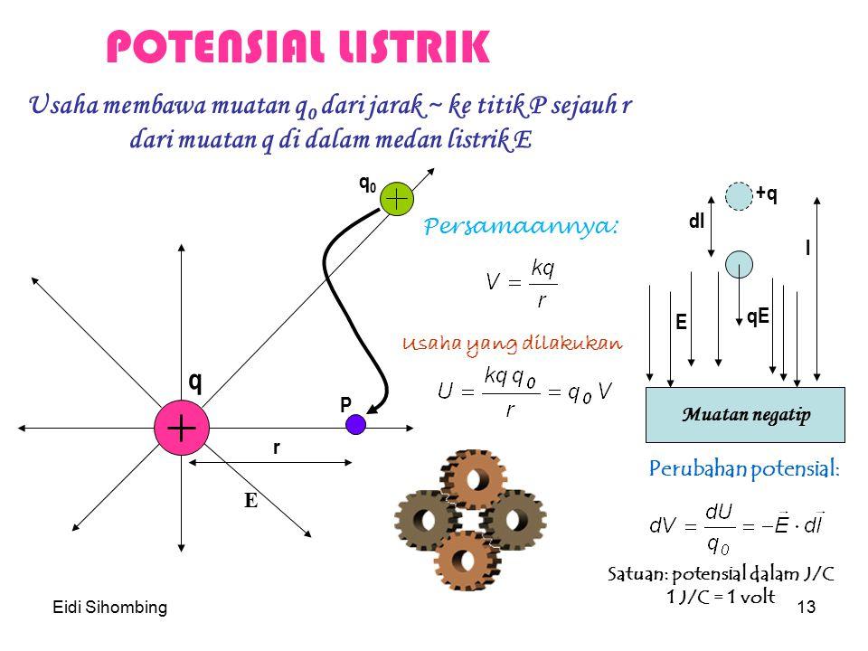 POTENSIAL LISTRIK Usaha membawa muatan q0 dari jarak ~ ke titik P sejauh r. dari muatan q di dalam medan listrik E.