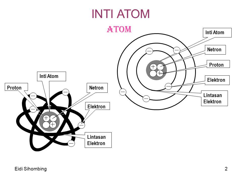 INTI ATOM ATOM Inti Atom Netron Proton Inti Atom Elektron Proton