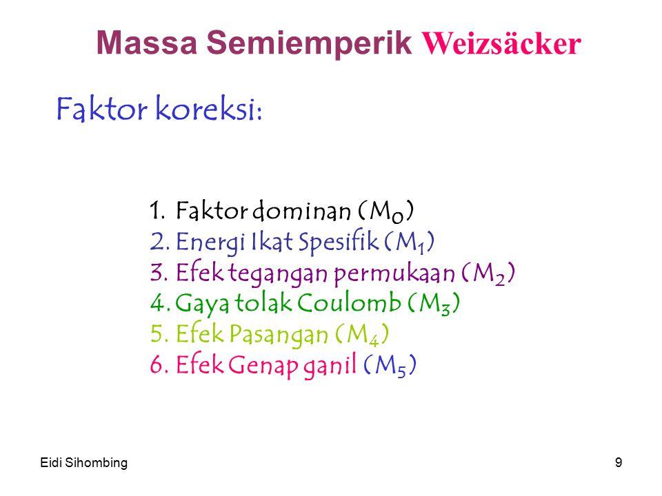 Massa Semiemperik Weizsäcker