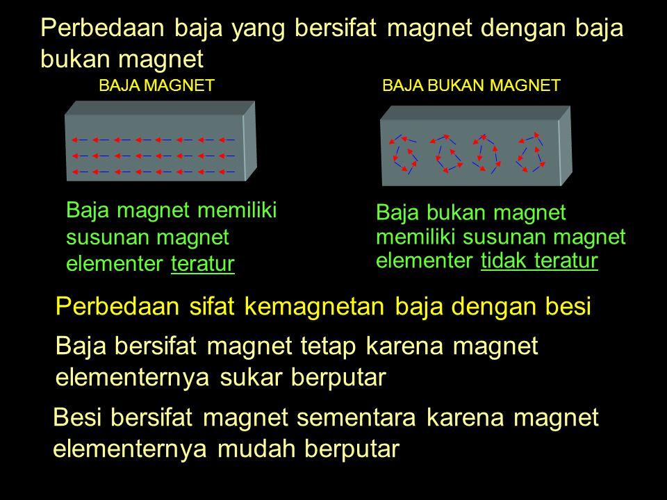 Perbedaan baja yang bersifat magnet dengan baja bukan magnet