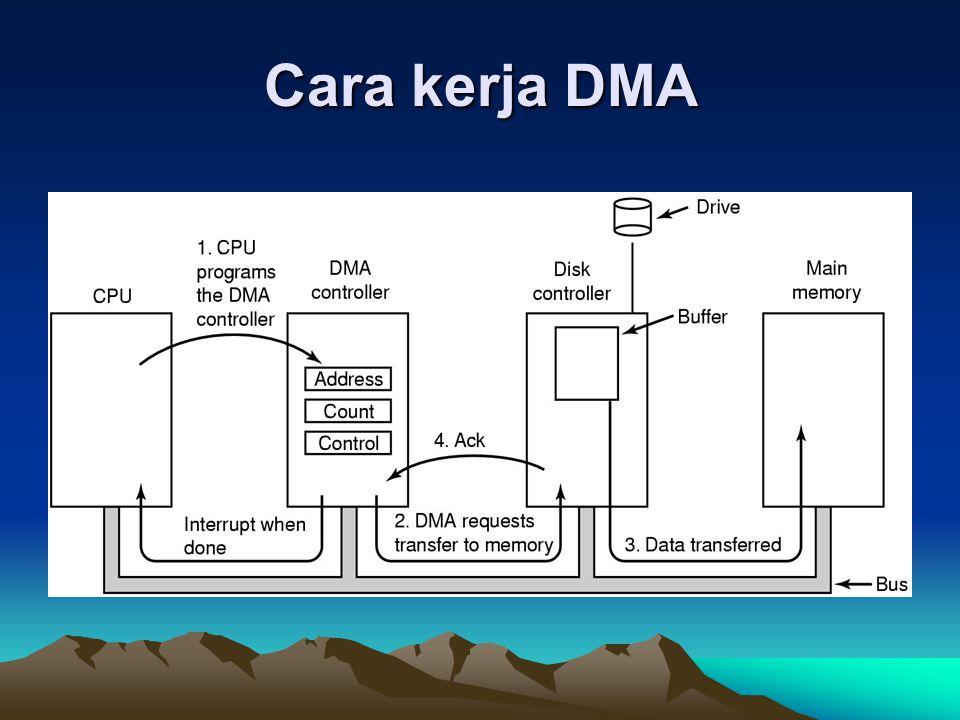 Cara kerja DMA
