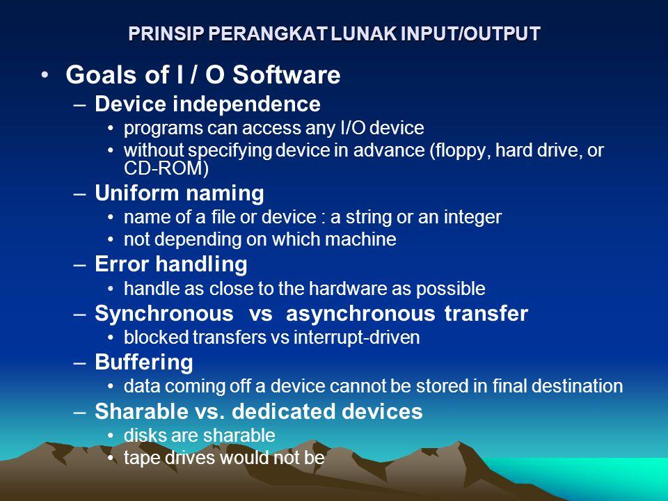 PRINSIP PERANGKAT LUNAK INPUT/OUTPUT