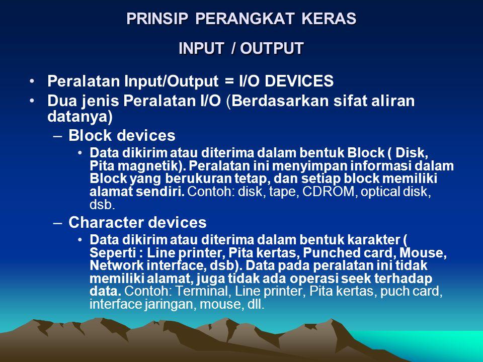 PRINSIP PERANGKAT KERAS INPUT / OUTPUT