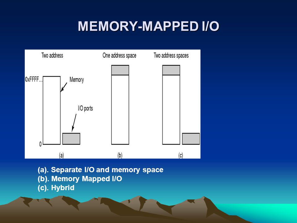 MEMORY-MAPPED I/O (a). Separate I/O and memory space