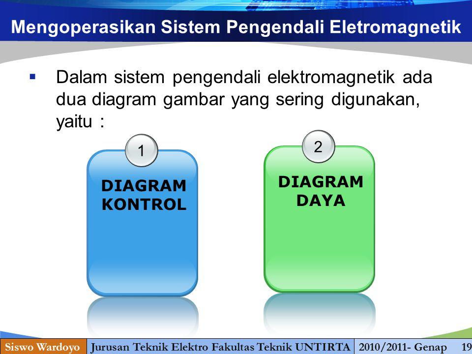 Mengoperasikan Sistem Pengendali Eletromagnetik