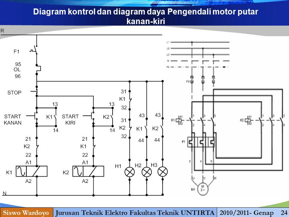Diagram kontrol dan diagram daya Pengendali motor putar kanan-kiri