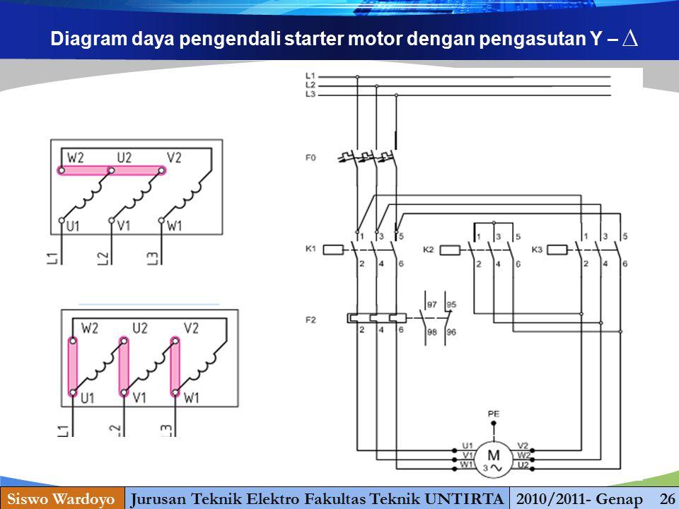 Diagram daya pengendali starter motor dengan pengasutan Y –