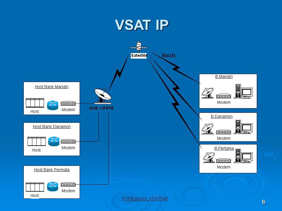VSAT IP