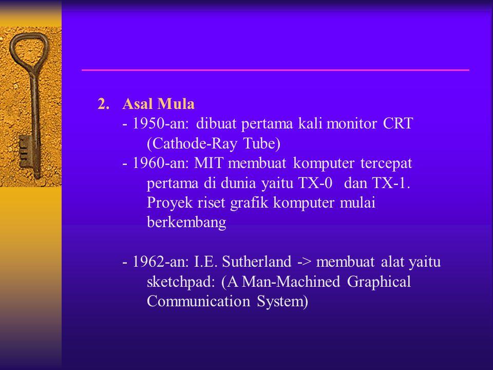 Asal Mula - 1950-an: dibuat pertama kali monitor CRT (Cathode-Ray Tube)