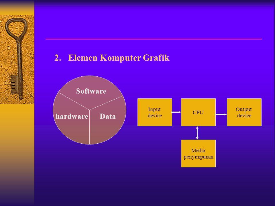 Elemen Komputer Grafik