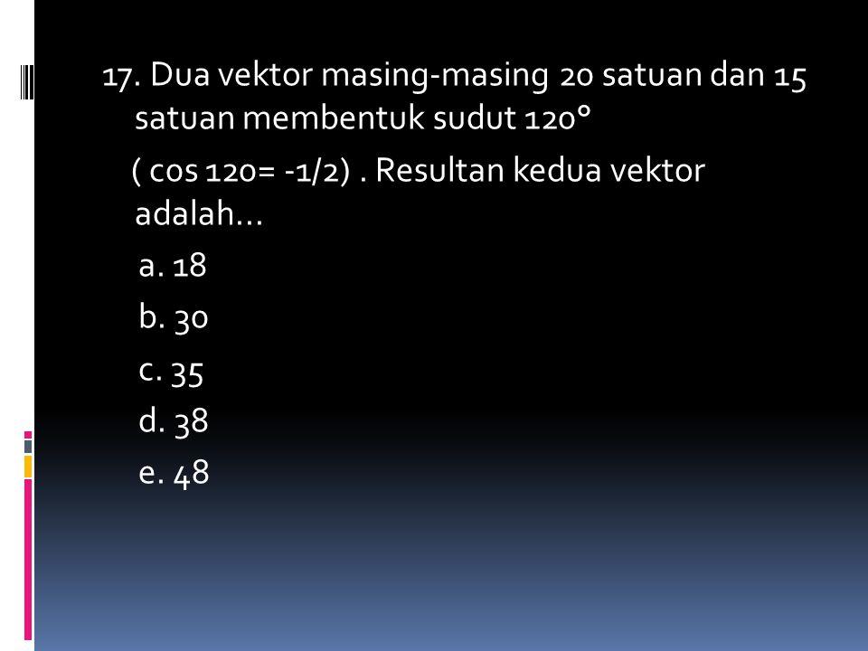 17. Dua vektor masing-masing 20 satuan dan 15 satuan membentuk sudut 120° ( c0s 120= -1/2) .