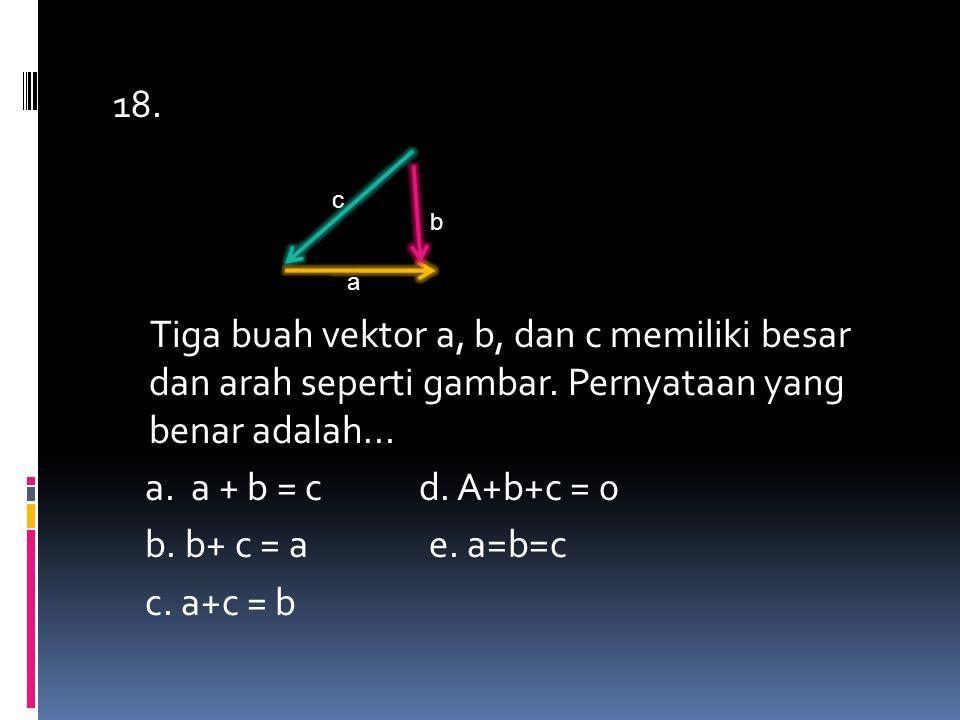 18. Tiga buah vektor a, b, dan c memiliki besar dan arah seperti gambar. Pernyataan yang benar adalah... a. a + b = c d. A+b+c = 0 b. b+ c = a e. a=b=c c. a+c = b