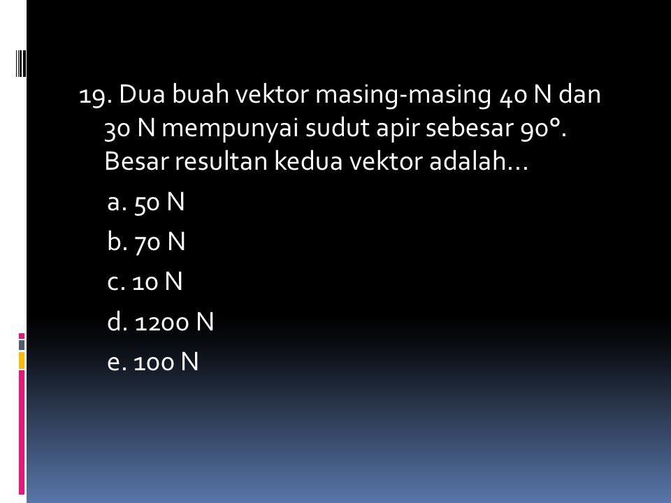 19. Dua buah vektor masing-masing 40 N dan 30 N mempunyai sudut apir sebesar 90°.