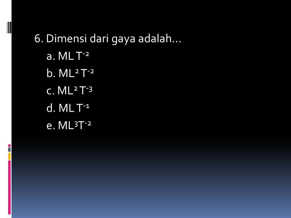 6. Dimensi dari gaya adalah. a. ML T-2 b. ML2 T-2 c. ML2 T-3 d