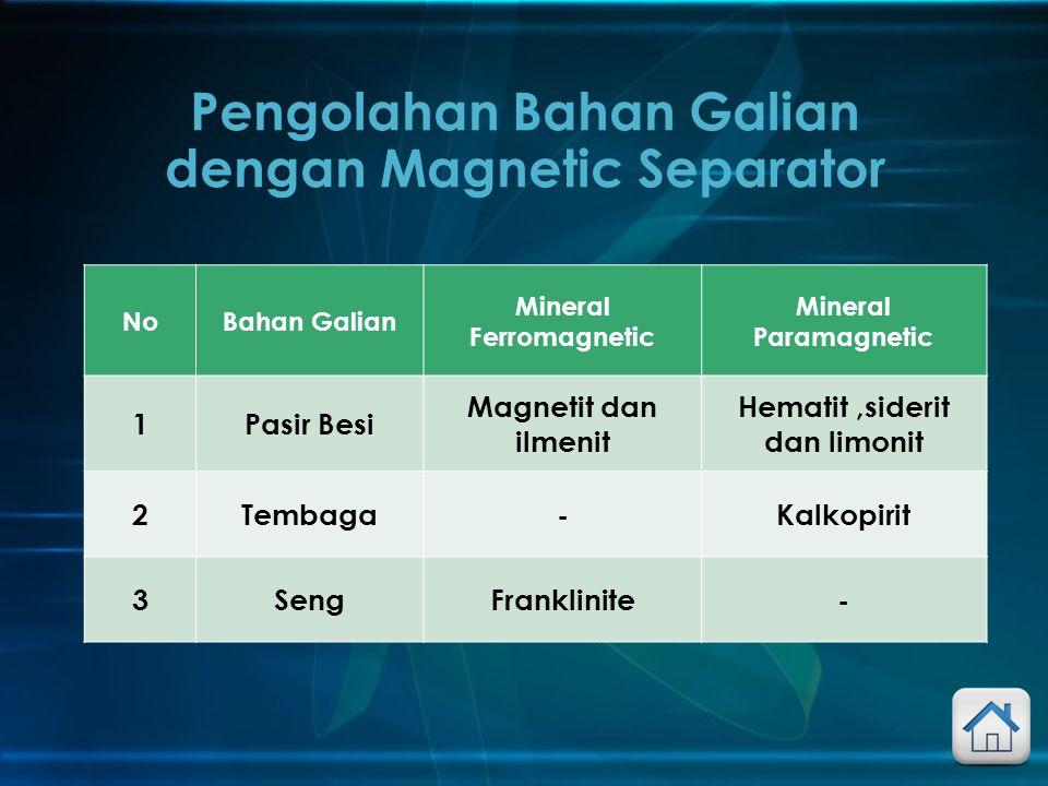 Pengolahan Bahan Galian dengan Magnetic Separator